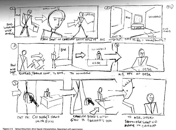 story board 4 stickfigures